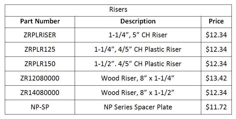 Risers-Prices