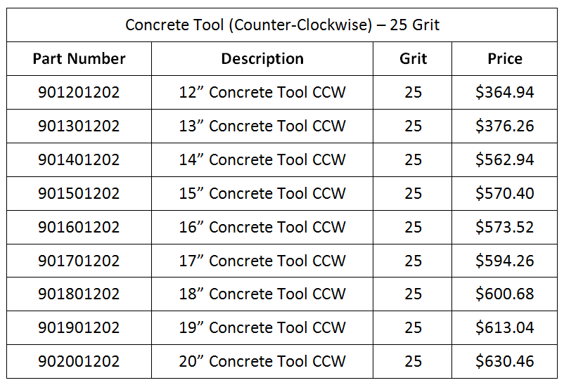 Tool-Concrete-CCW-25Grit-Prices