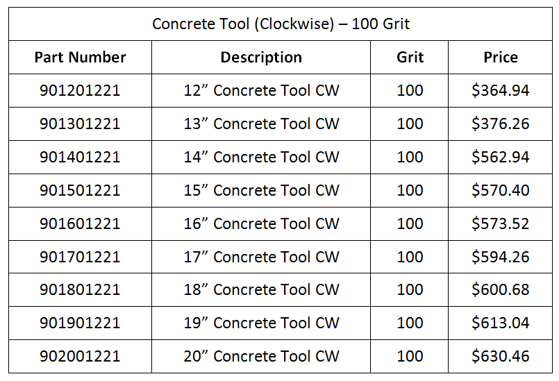 Tool-Concrete-CW100Grit-Prices