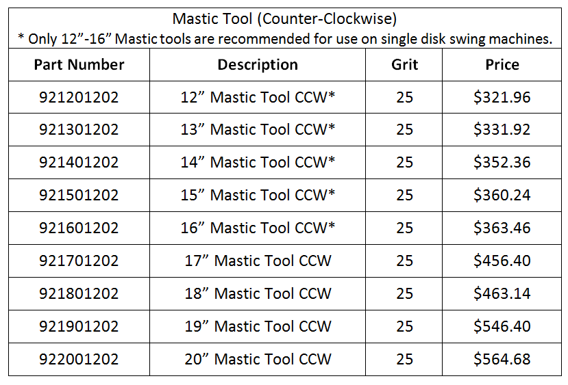 Tool-Mastic-CCW-25Grit-Prices