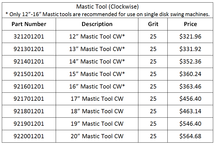 Tool-Mastic-CW-25Grit-Prices